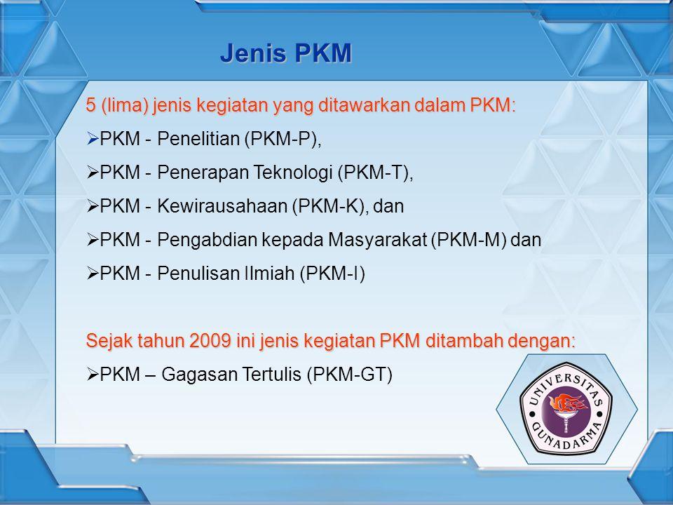 Jenis PKM 5 (lima) jenis kegiatan yang ditawarkan dalam PKM:  PKM - Penelitian (PKM-P),  PKM - Penerapan Teknologi (PKM-T),  PKM - Kewirausahaan (P