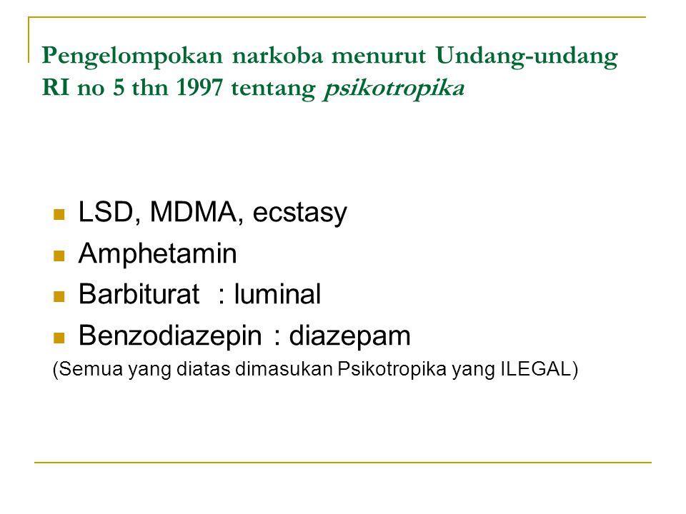 Pengelompokan narkoba menurut Undang-undang RI no 22 thn 1997 tentang narkotika Gol Opioda seperti opium : Morphin, heroin, putaw dll. Gol Koka sepert