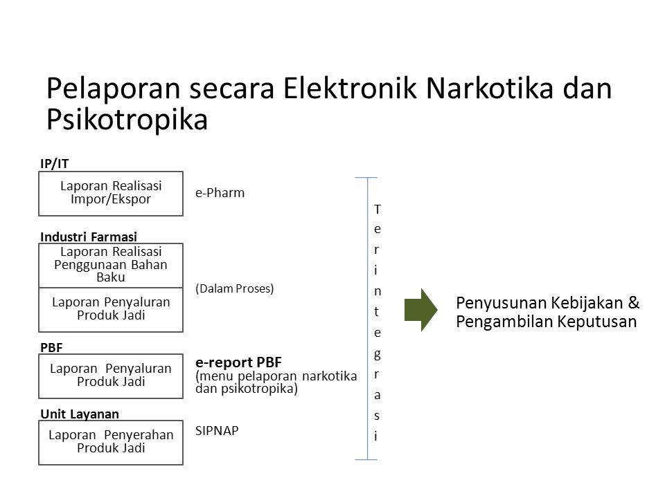 Pelaporan secara Elektronik Narkotika dan Psikotropika Laporan Realisasi Impor/Ekspor Laporan Realisasi Penggunaan Bahan Baku Laporan Penyaluran Produ