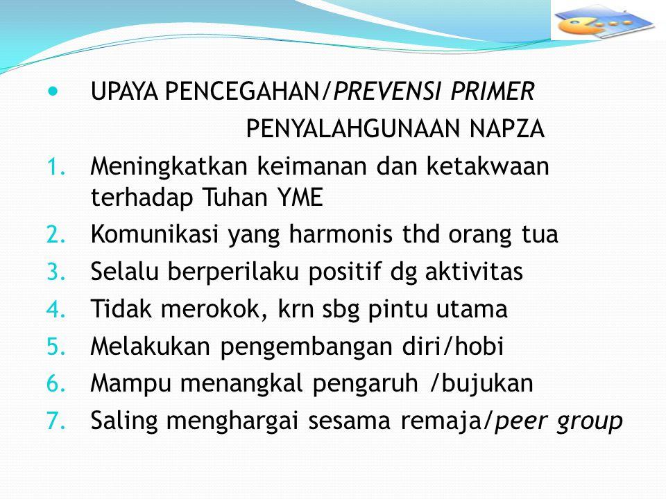 UPAYA PENCEGAHAN/PREVENSI PRIMER PENYALAHGUNAAN NAPZA 1.