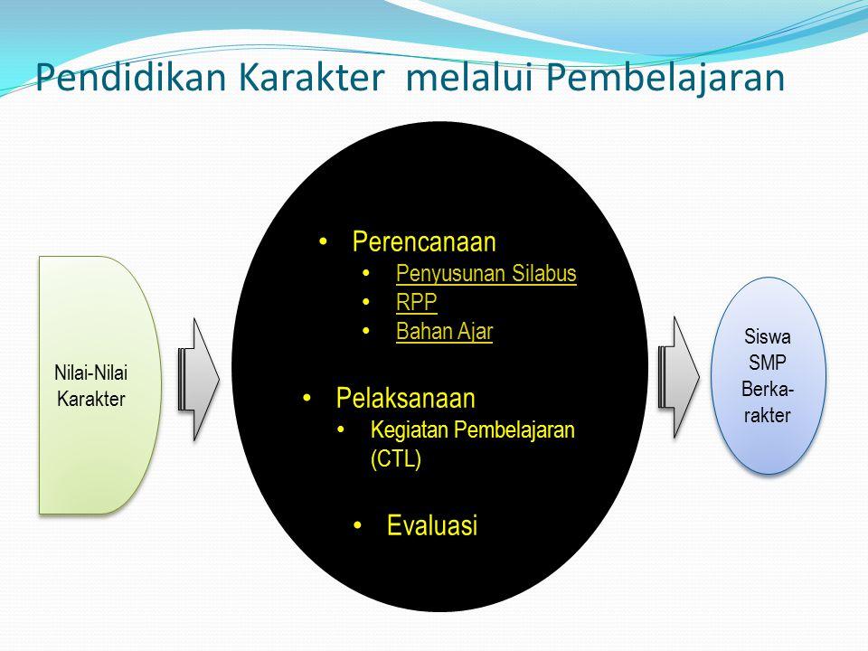 Pendidikan Karakter melalui Pembelajaran Perencanaan Penyusunan Silabus RPP Bahan Ajar Pelaksanaan Kegiatan Pembelajaran (CTL) Evaluasi Nilai-Nilai Ka