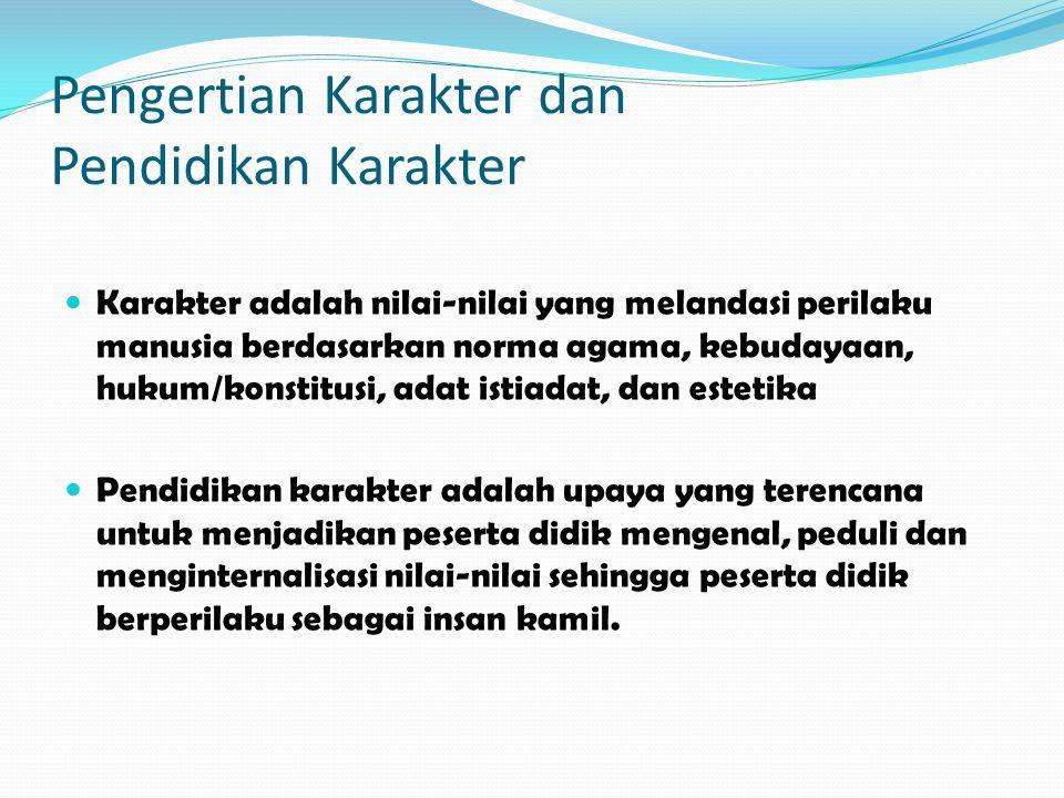 2. Kegiatan ekstrakurikuler untuk pengembangan bakat, minat, dan kepribadian/karakter