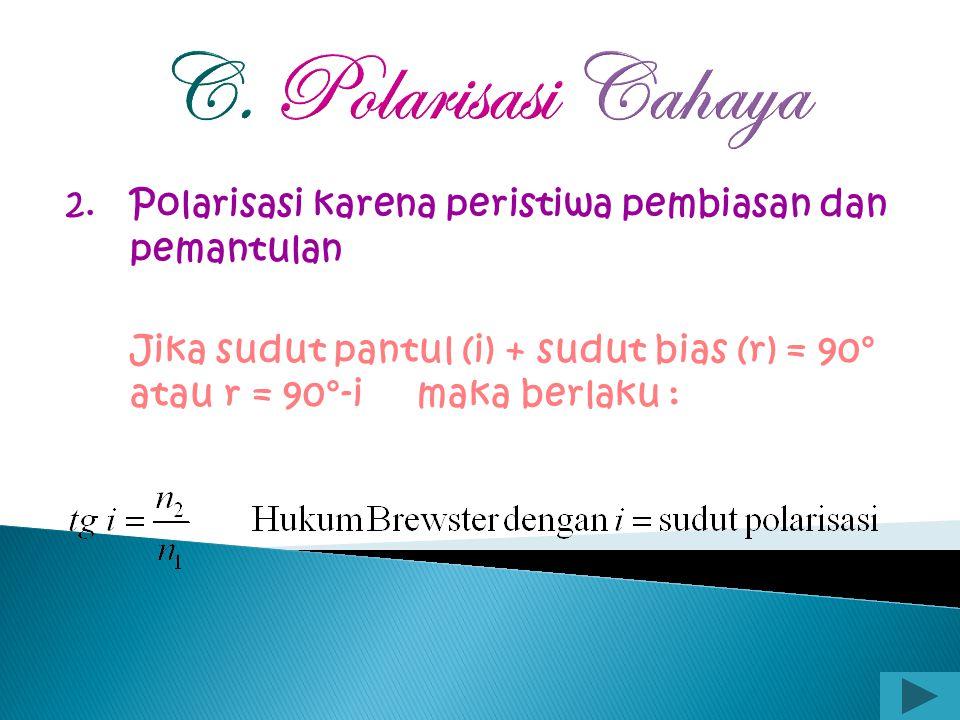 C.Polarisasi Cahaya 1.