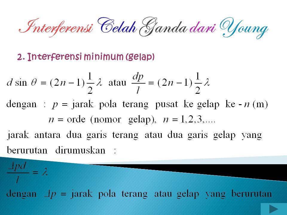Interferensi Celah Ganda dari Young 1. Interferensi maksimum (terang)