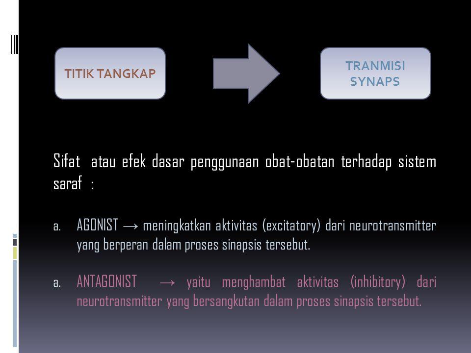 Sifat atau efek dasar penggunaan obat-obatan terhadap sistem saraf : a. AGONIST → meningkatkan aktivitas (excitatory) dari neurotransmitter yang berpe