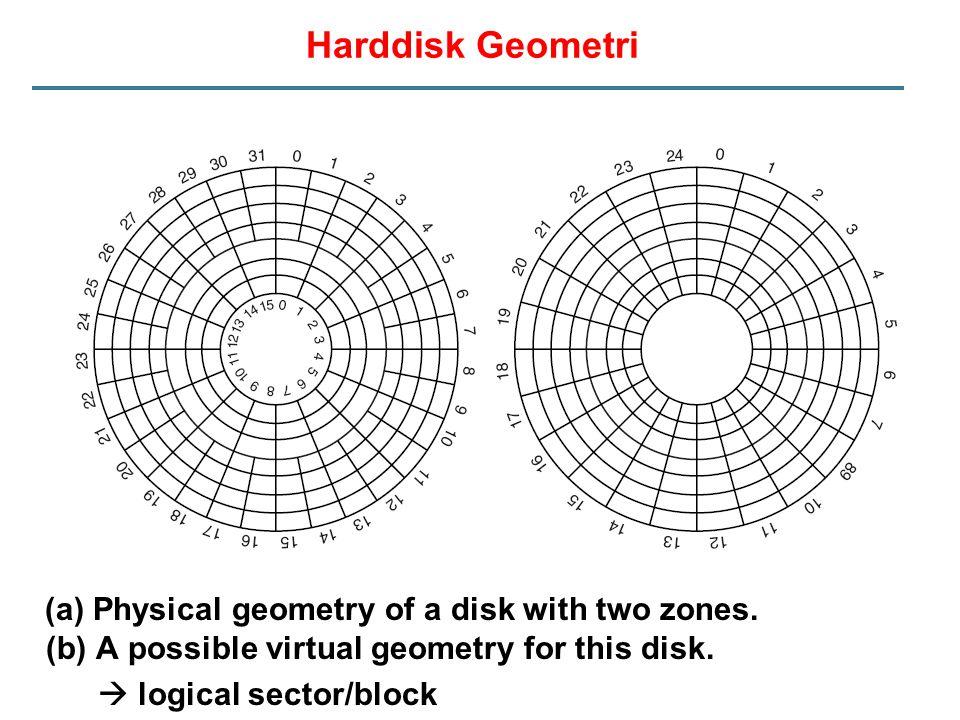 Sebelum digunakan, disk harus di-format Low-level format Susun track pada tiap platter dan bagi atas beberapa sectors.