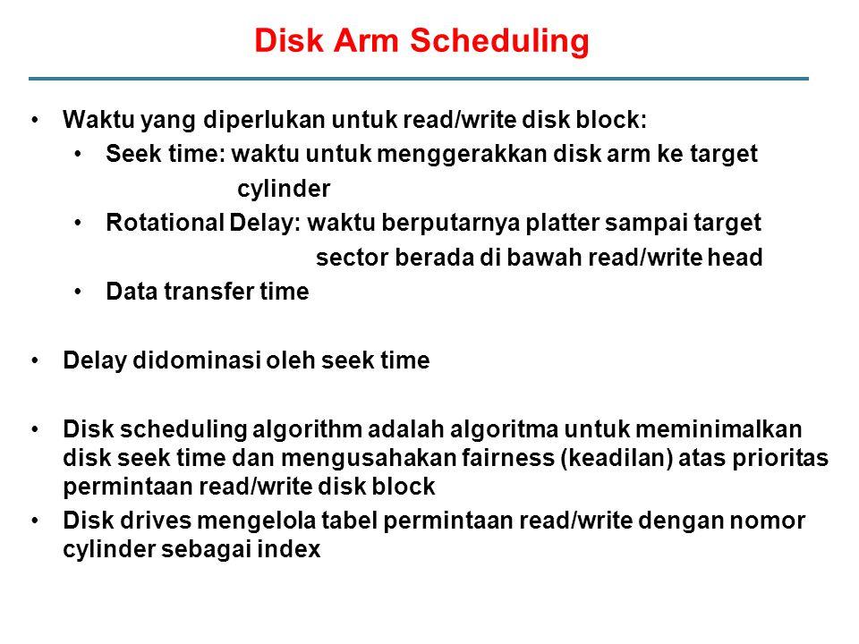 Disk Arm Scheduling Waktu yang diperlukan untuk read/write disk block: Seek time: waktu untuk menggerakkan disk arm ke target cylinder Rotational Dela