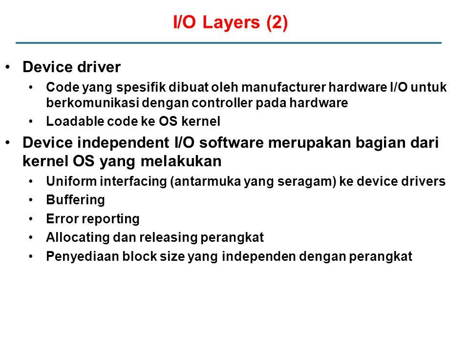 Device driver Code yang spesifik dibuat oleh manufacturer hardware I/O untuk berkomunikasi dengan controller pada hardware Loadable code ke OS kernel