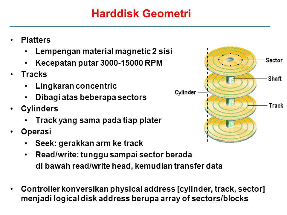 Platters Lempengan material magnetic 2 sisi Kecepatan putar 3000-15000 RPM Tracks Lingkaran concentric Dibagi atas beberapa sectors Cylinders Track ya