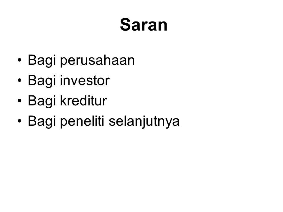 Saran Bagi perusahaan Bagi investor Bagi kreditur Bagi peneliti selanjutnya