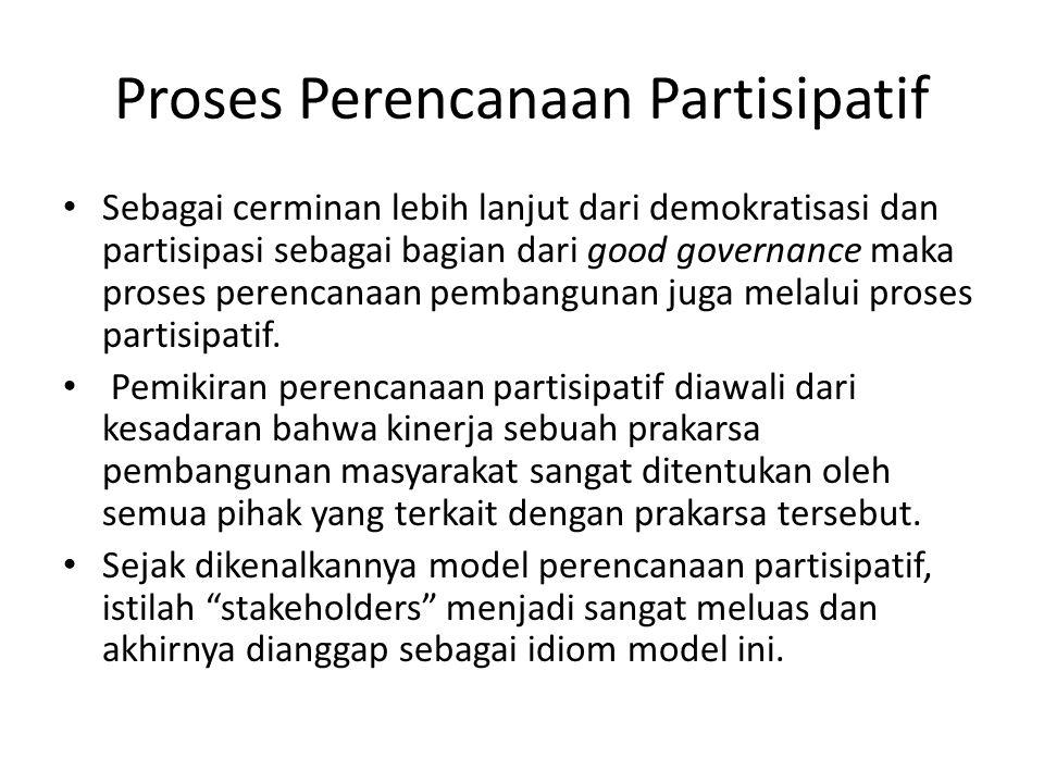 Proses Perencanaan Partisipatif Sebagai cerminan lebih lanjut dari demokratisasi dan partisipasi sebagai bagian dari good governance maka proses peren