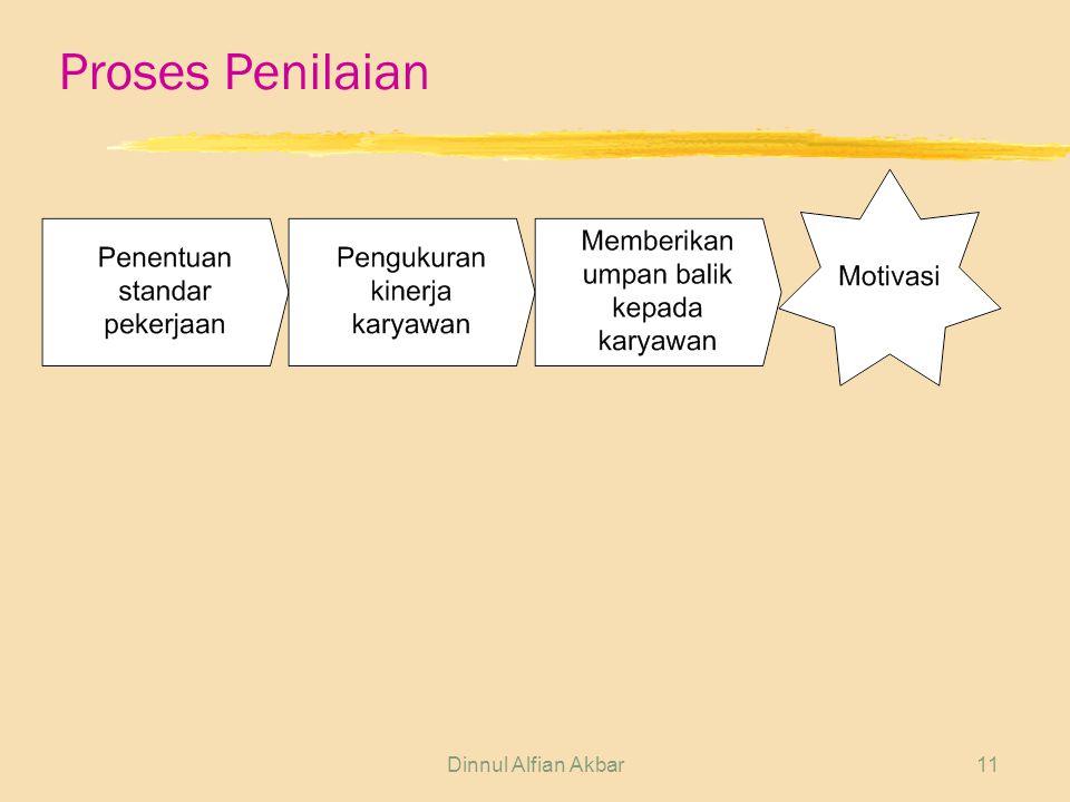 Dinnul Alfian Akbar11 Proses Penilaian