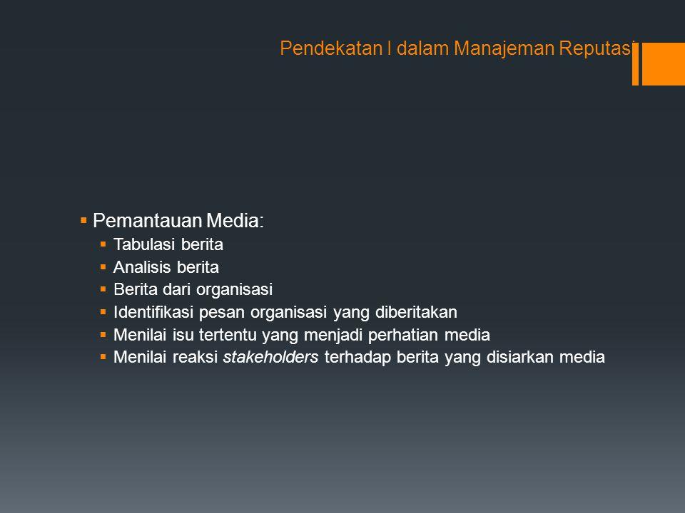 Pendekatan I dalam Manajeman Reputasi  Pemantauan Media:  Tabulasi berita  Analisis berita  Berita dari organisasi  Identifikasi pesan organisasi