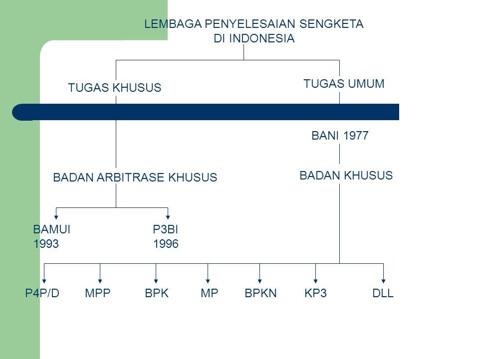 ASAL USUL BANI Didirikan tgl 3 desember 1977 atas prakarsa Kamar Dagang Indonesia BANI dapat memberikan suatu putusan atas suatu sengketa yang terjadi atau dapat juga sekedar memberikan pendapat yg mengikat (binding advice) Sifat Bani adalah indepeden (otonom).
