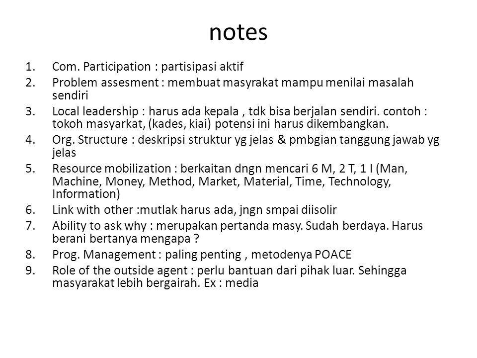 notes 1.Com.