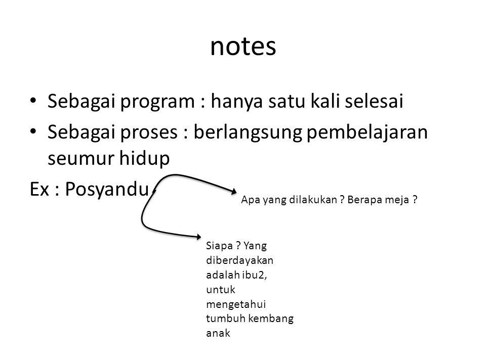 notes Sebagai program : hanya satu kali selesai Sebagai proses : berlangsung pembelajaran seumur hidup Ex : Posyandu Apa yang dilakukan .