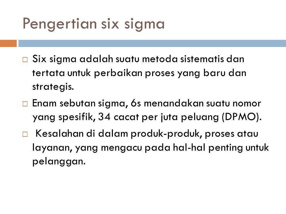 Pengertian six sigma  Six sigma adalah suatu metoda sistematis dan tertata untuk perbaikan proses yang baru dan strategis.  Enam sebutan sigma, 6s m
