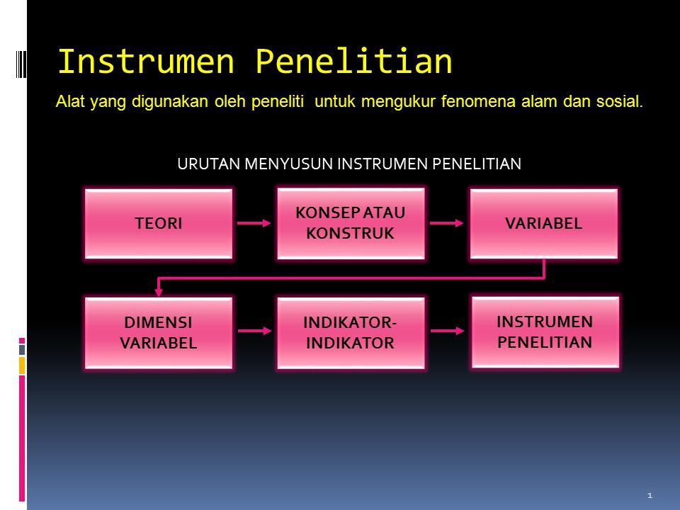 CARA PENGUKURAN RELIABILITAS  Cara pengukuran Ulang  Instrumen diberikan kepada responden yang sama pada waktu berbeda.