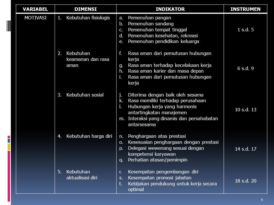 4 VARIABELDIMENSIINDIKATORINSTRUMEN MOTIVASI1.Kebutuhan fisiologis 2.Kebutuhan keamanan dan rasa aman 3.Kebutuhan sosial 4.Kebutuhan harga diri 5.Kebu