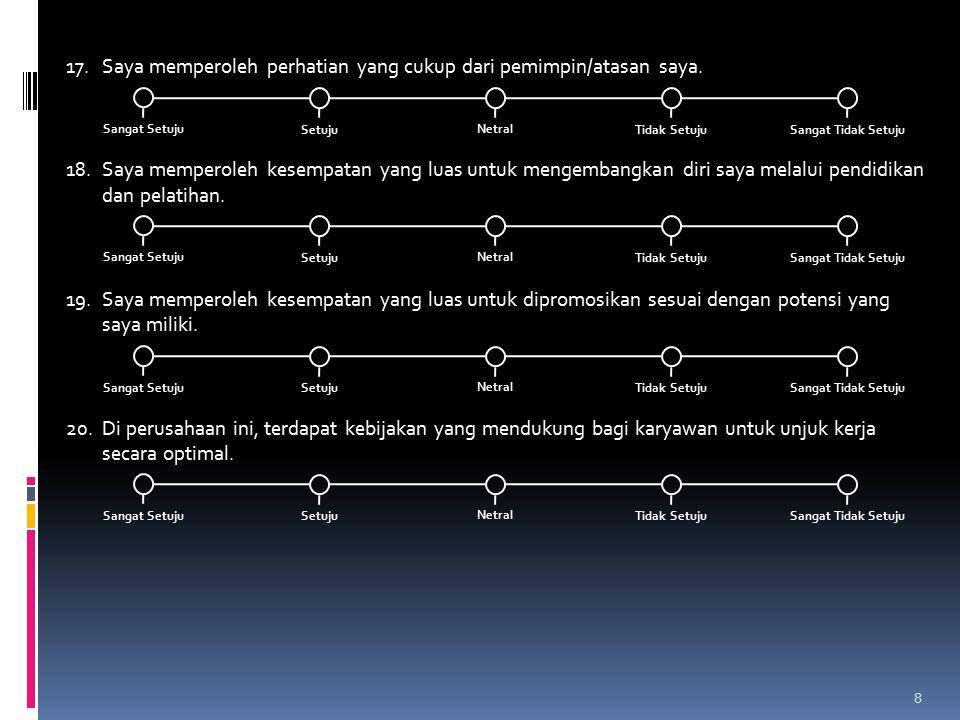 19 Tabel: Nilai-nilai r Product Moment N Taraf Signif.