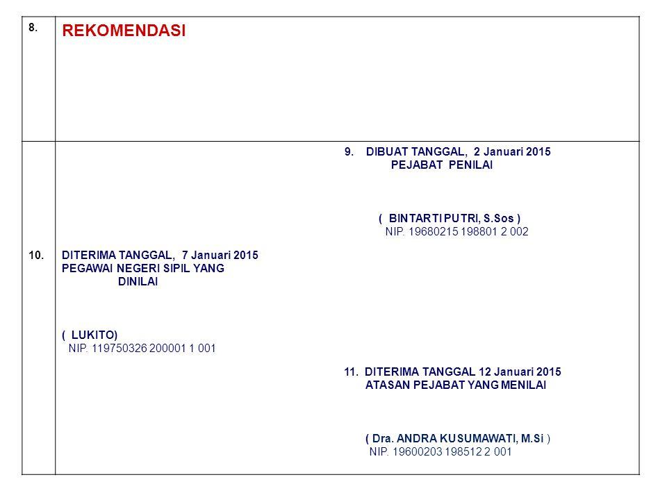 8. REKOMENDASI 9. DIBUAT TANGGAL, 2 Januari 2015 PEJABAT PENILAI ( BINTARTI PUTRI, S.Sos ) NIP. 19680215 198801 2 002 10.DITERIMA TANGGAL, 7 Januari 2