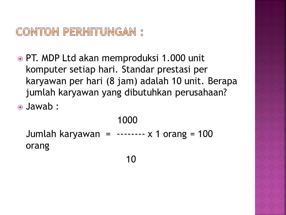  PT. MDP Ltd akan memproduksi 1.000 unit komputer setiap hari.