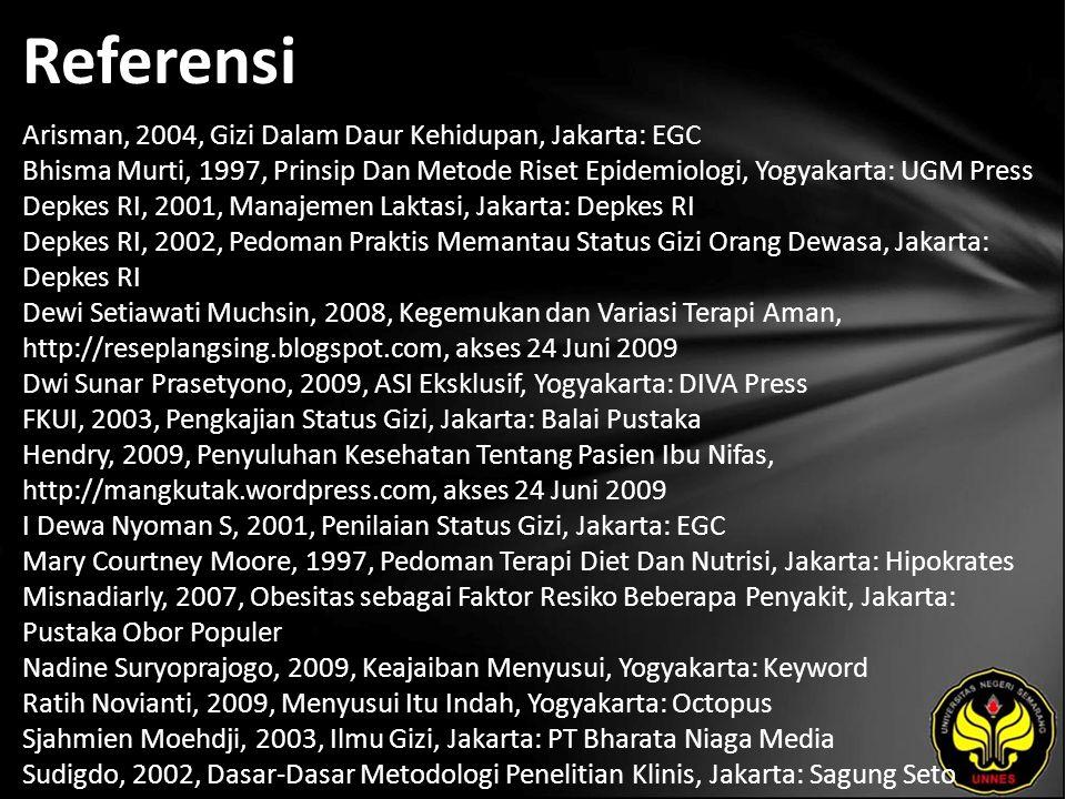Referensi Arisman, 2004, Gizi Dalam Daur Kehidupan, Jakarta: EGC Bhisma Murti, 1997, Prinsip Dan Metode Riset Epidemiologi, Yogyakarta: UGM Press Depkes RI, 2001, Manajemen Laktasi, Jakarta: Depkes RI Depkes RI, 2002, Pedoman Praktis Memantau Status Gizi Orang Dewasa, Jakarta: Depkes RI Dewi Setiawati Muchsin, 2008, Kegemukan dan Variasi Terapi Aman, http://reseplangsing.blogspot.com, akses 24 Juni 2009 Dwi Sunar Prasetyono, 2009, ASI Eksklusif, Yogyakarta: DIVA Press FKUI, 2003, Pengkajian Status Gizi, Jakarta: Balai Pustaka Hendry, 2009, Penyuluhan Kesehatan Tentang Pasien Ibu Nifas, http://mangkutak.wordpress.com, akses 24 Juni 2009 I Dewa Nyoman S, 2001, Penilaian Status Gizi, Jakarta: EGC Mary Courtney Moore, 1997, Pedoman Terapi Diet Dan Nutrisi, Jakarta: Hipokrates Misnadiarly, 2007, Obesitas sebagai Faktor Resiko Beberapa Penyakit, Jakarta: Pustaka Obor Populer Nadine Suryoprajogo, 2009, Keajaiban Menyusui, Yogyakarta: Keyword Ratih Novianti, 2009, Menyusui Itu Indah, Yogyakarta: Octopus Sjahmien Moehdji, 2003, Ilmu Gizi, Jakarta: PT Bharata Niaga Media Sudigdo, 2002, Dasar-Dasar Metodologi Penelitian Klinis, Jakarta: Sagung Seto Soekidjo Notoatmojo, 2002, Metodologi Penelitian Kesehatan, Jakarta: Rineka Cipta Sugiyono, 2005, Statistika Untuk Kesehatan, Bandung: Alphabet Sunita Almatsier, 2003, Prinsip Dasar Ilmu Gizi, Jakarta: Gramedia Pustaka Utama Utami Roesli, 2000, Mengenal ASI Eksklusif, Jakarta: Trubus Agriwidya Weni Kristiyansari, 2009, ASI, Menyusui dan Sadari, Yogyakarta: Nuha Medika