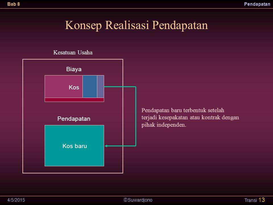  Suwardjono Bab 8Pendapatan 4/5/2015 Transi 13 Konsep Realisasi Pendapatan Kesatuan Usaha Pendapatan baru terbentuk setelah terjadi kesepakatan atau