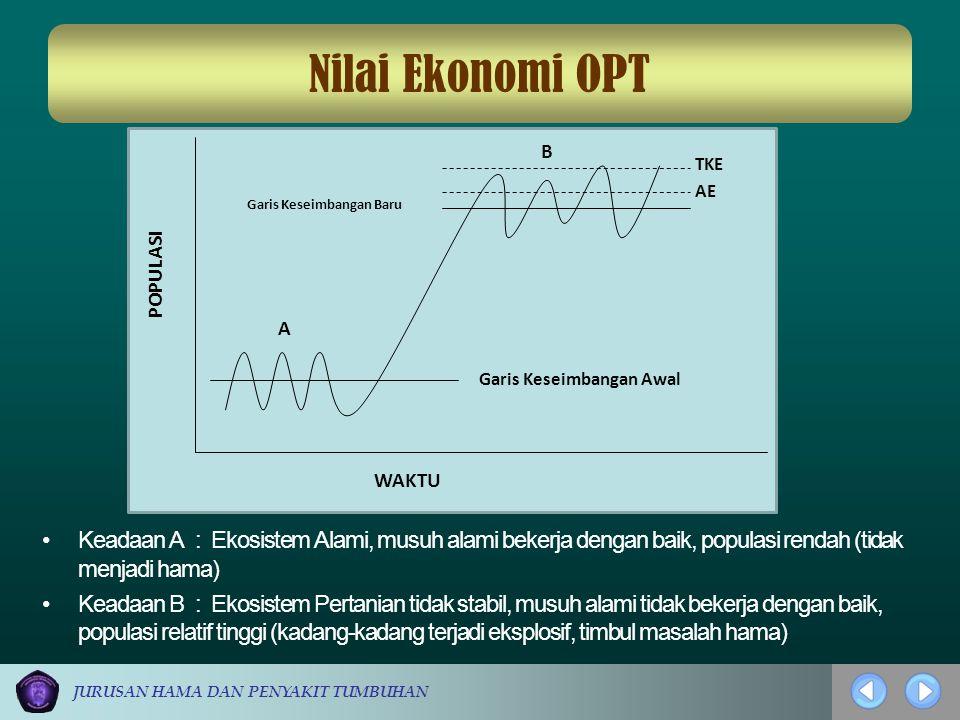 JURUSAN HAMA DAN PENYAKIT TUMBUHAN Nilai Ekonomi OPT Keadaan A : Ekosistem Alami, musuh alami bekerja dengan baik, populasi rendah (tidak menjadi hama
