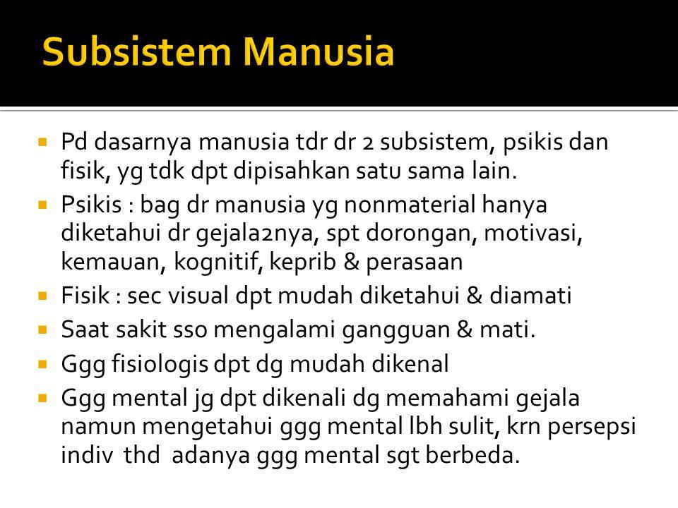 Pd dasarnya manusia tdr dr 2 subsistem, psikis dan fisik, yg tdk dpt dipisahkan satu sama lain.  Psikis : bag dr manusia yg nonmaterial hanya diket