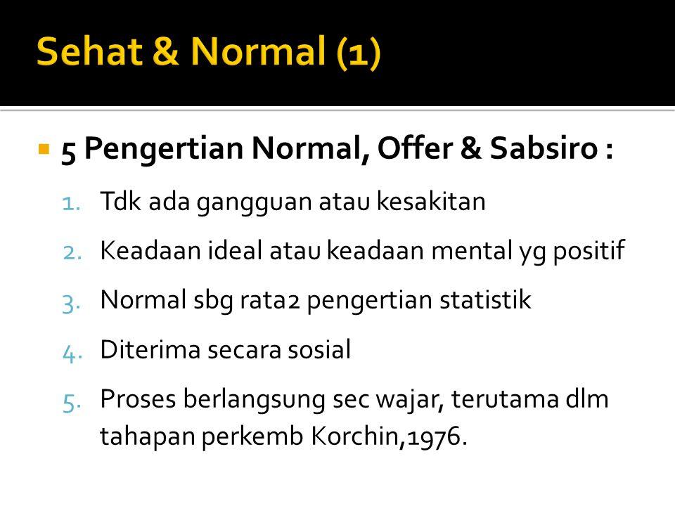  5 Pengertian Normal, Offer & Sabsiro : 1.Tdk ada gangguan atau kesakitan 2.Keadaan ideal atau keadaan mental yg positif 3.Normal sbg rata2 pengertia
