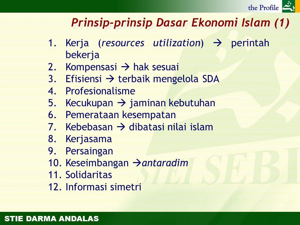 STIE DARMA ANDALAS 1.Kerja (resources utilization)  perintah bekerja 2.Kompensasi  hak sesuai 3.Efisiensi  terbaik mengelola SDA 4.Profesionalisme