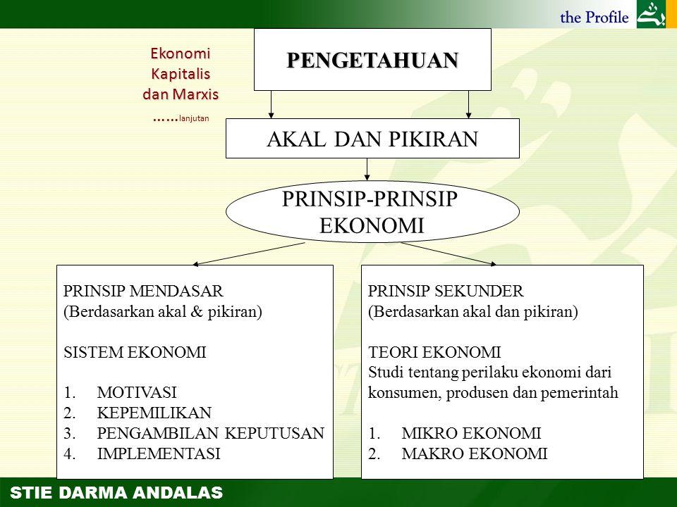 STIE DARMA ANDALAS Ekonomi Kapitalis dan Marxis Ekonomi Kapitalis dan Marxis …… lanjutan PENGETAHUAN AKAL DAN PIKIRAN PRINSIP-PRINSIP EKONOMI PRINSIP