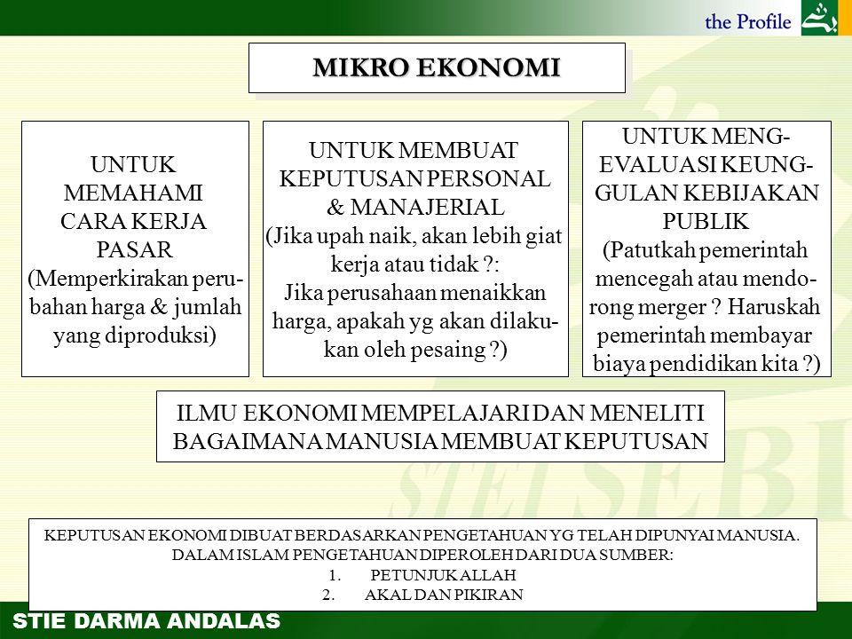 STIE DARMA ANDALAS Ilmu Ekonomi Islam adalah studi tentang pilihan-pilihan yg dibuat oleh manusia yang dihadapkan pada kendala kelangkaan relatif (relative scarcity) EKONOMI ISLAM ASPEK SYARI'AH ASPEK TABI' LEGAL Wajib Sunnat Mubah Makruh Haram ETHICAL Mahmudah (Kebajikan) Ta'awun (Tolong-menolong) Zuhd (Sederhana) Amanah (Dapat dipercaya) Qana' (Hemat) Vs Mazmumah(Kejahatan) Zulm (Kezaliman) Hasad (Kedengkian) HASIL AKHIR ILMU EKONOMI - Biaya peluang - Hukum penurunan hasil - Analisis marjinal - Efek menyebar - Nilai Riil - Spesialisasi ALAT ANALISA EKONOMI Matematika Statistika Grafik Catteries paribus
