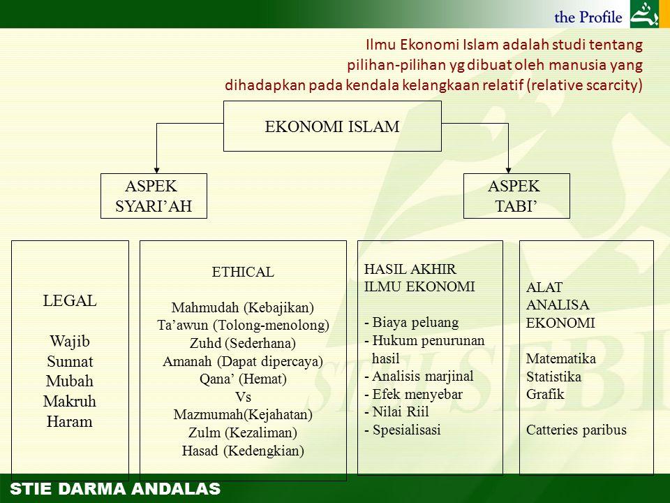 STIE DARMA ANDALAS Ilmu Ekonomi Islam adalah studi tentang pilihan-pilihan yg dibuat oleh manusia yang dihadapkan pada kendala kelangkaan relatif (rel