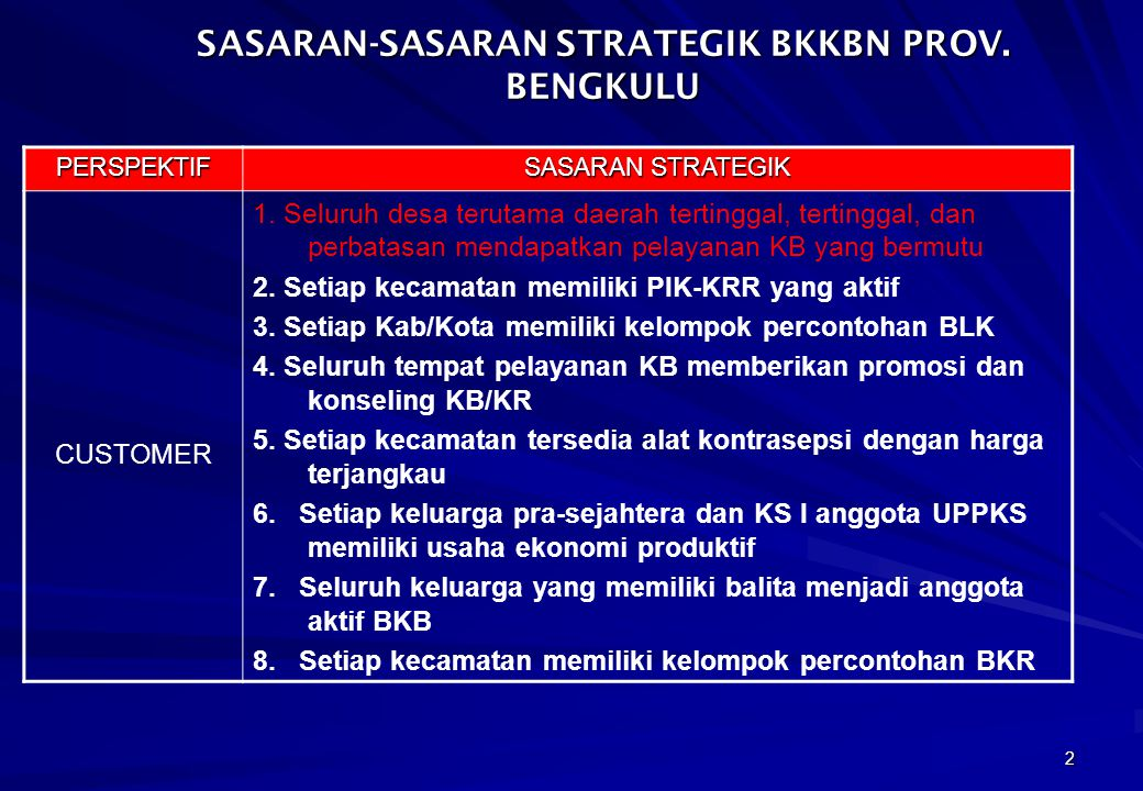 33 INISIATIF STRATEGIK PROGRAMKEGIATAN 5.
