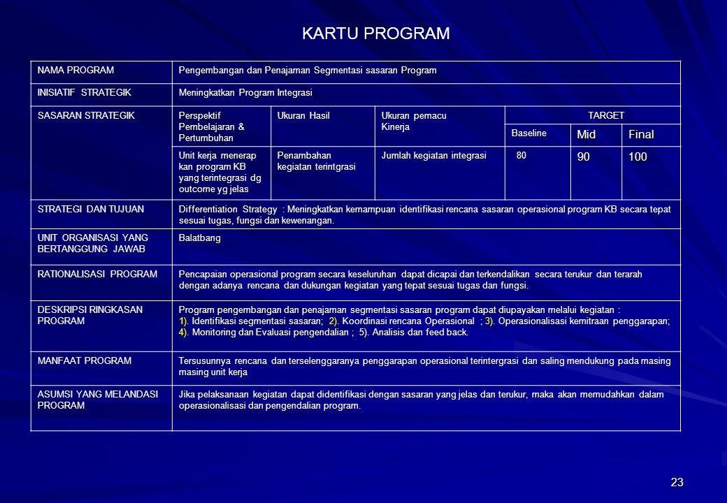 23 NAMA PROGRAMPengembangan dan Penajaman Segmentasi sasaran Program INISIATIF STRATEGIKMeningkatkan Program Integrasi SASARAN STRATEGIKPerspektif Pem