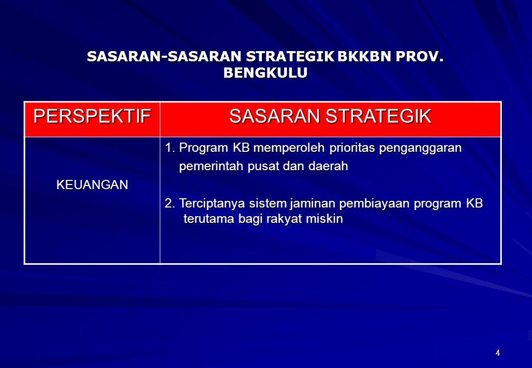 4 SASARAN-SASARAN STRATEGIK BKKBN PROV. BENGKULU PERSPEKTIF SASARAN STRATEGIK KEUANGAN 1. Program KB memperoleh prioritas penganggaran pemerintah pusa