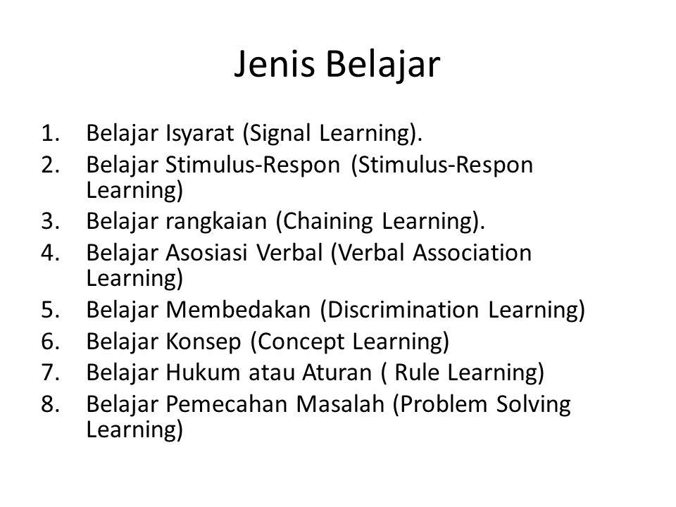 Jenis Belajar 1.Belajar Isyarat (Signal Learning).