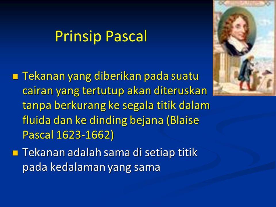 Prinsip Pascal Tekanan yang diberikan pada suatu cairan yang tertutup akan diteruskan tanpa berkurang ke segala titik dalam fluida dan ke dinding bejana (Blaise Pascal 1623-1662) Tekanan yang diberikan pada suatu cairan yang tertutup akan diteruskan tanpa berkurang ke segala titik dalam fluida dan ke dinding bejana (Blaise Pascal 1623-1662) Tekanan adalah sama di setiap titik pada kedalaman yang sama Tekanan adalah sama di setiap titik pada kedalaman yang sama