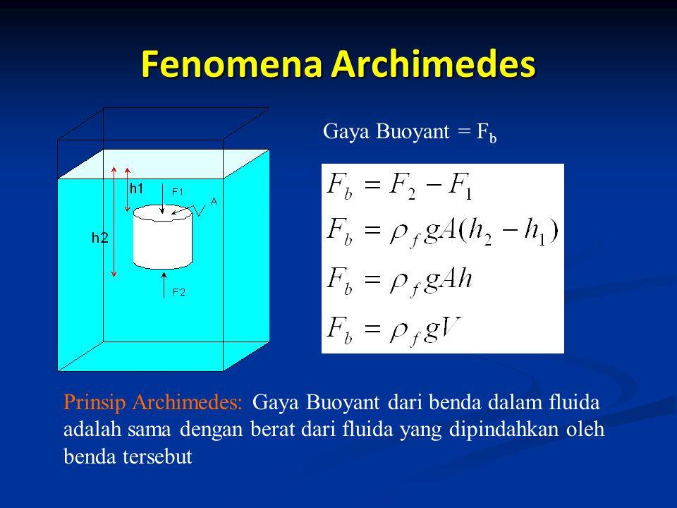 Fenomena Archimedes Gaya Buoyant = F b Prinsip Archimedes: Gaya Buoyant dari benda dalam fluida adalah sama dengan berat dari fluida yang dipindahkan