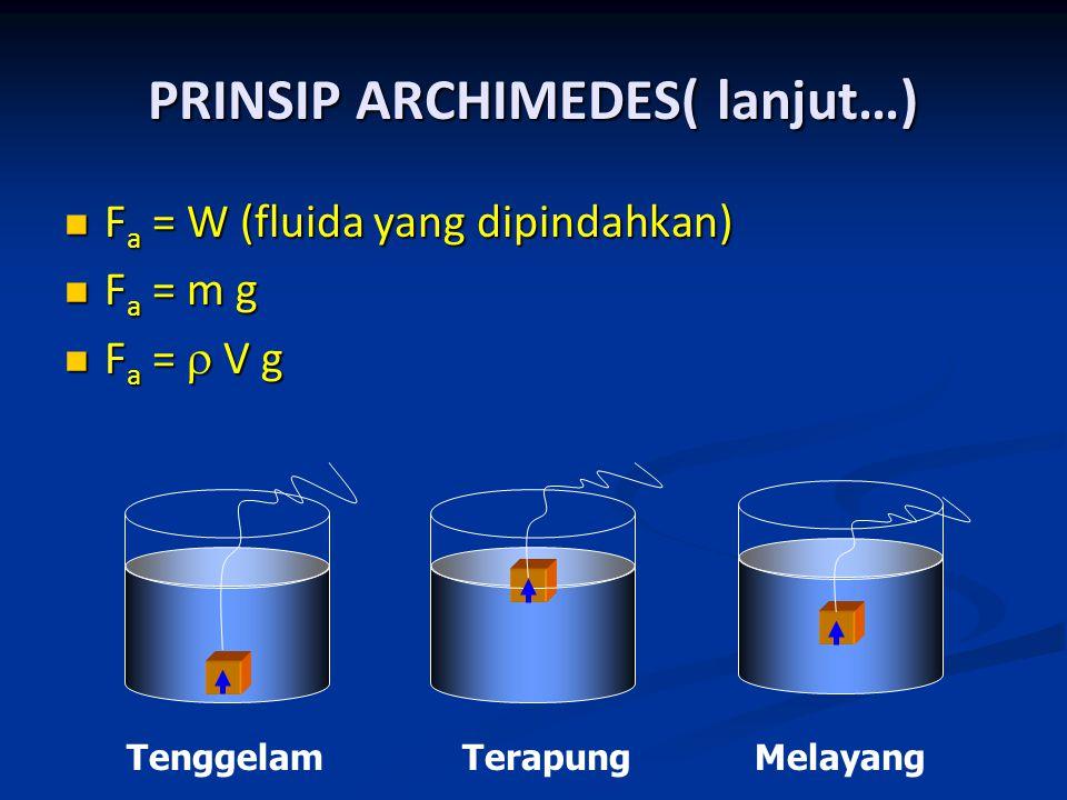PRINSIP ARCHIMEDES( lanjut…) F a = W (fluida yang dipindahkan) F a = W (fluida yang dipindahkan) F a = m g F a = m g F a =  V g F a =  V g TenggelamTerapungMelayang