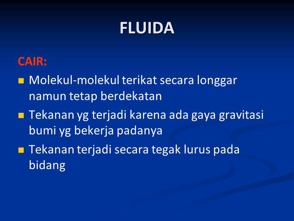 FLUIDA CAIR: Molekul-molekul terikat secara longgar namun tetap berdekatan Tekanan yg terjadi karena ada gaya gravitasi bumi yg bekerja padanya Tekanan terjadi secara tegak lurus pada bidang
