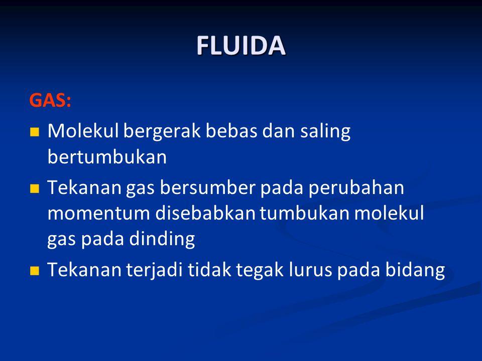FLUIDA GAS: Molekul bergerak bebas dan saling bertumbukan Tekanan gas bersumber pada perubahan momentum disebabkan tumbukan molekul gas pada dinding Tekanan terjadi tidak tegak lurus pada bidang