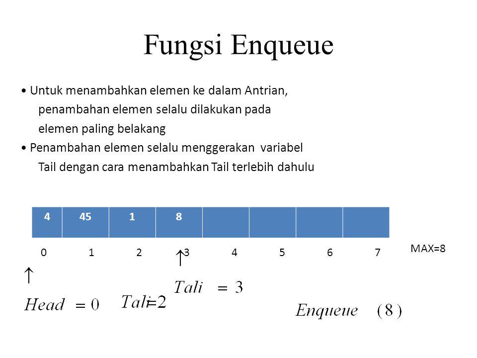 Fungsi Enqueue Untuk menambahkan elemen ke dalam Antrian, penambahan elemen selalu dilakukan pada elemen paling belakang Penambahan elemen selalu meng