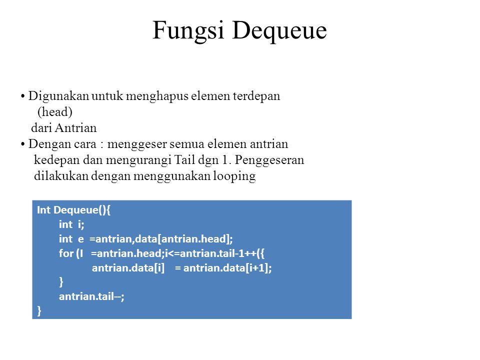 Fungsi Dequeue Digunakan untuk menghapus elemen terdepan (head) dari Antrian Dengan cara : menggeser semua elemen antrian kedepan dan mengurangi Tail