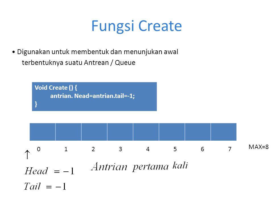 Fungsi Create Digunakan untuk membentuk dan menunjukan awal terbentuknya suatu Antrean / Queue Void Create () { antrian. Nead=antrian.tail=-1; } MAX=8