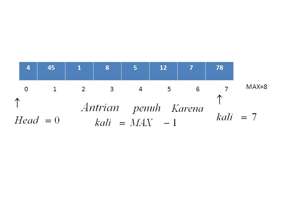 Fungsi Enqueue Untuk menambahkan elemen ke dalam Antrian, penambahan elemen selalu dilakukan pada elemen paling belakang Penambahan elemen selalu menggerakan variabel Tail dengan cara menambahkan Tail terlebih dahulu 44518 MAX=8 0123456701234567