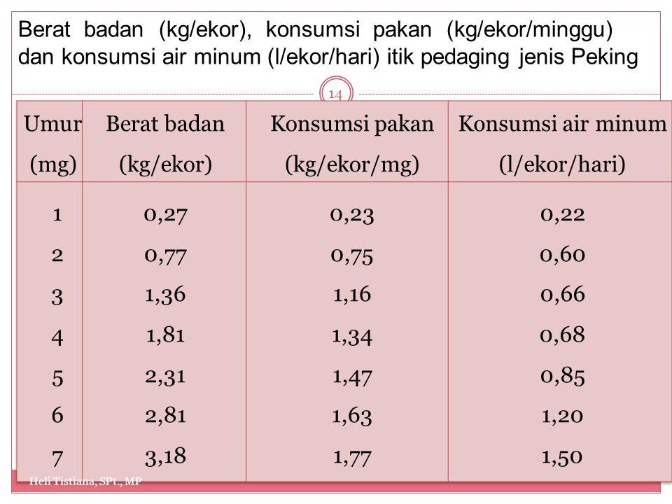 Berat badan (kg/ekor), konsumsi pakan (kg/ekor/minggu) dan konsumsi air minum (l/ekor/hari) itik pedaging jenis Peking 14 Heli Tistiana, SPt., MP