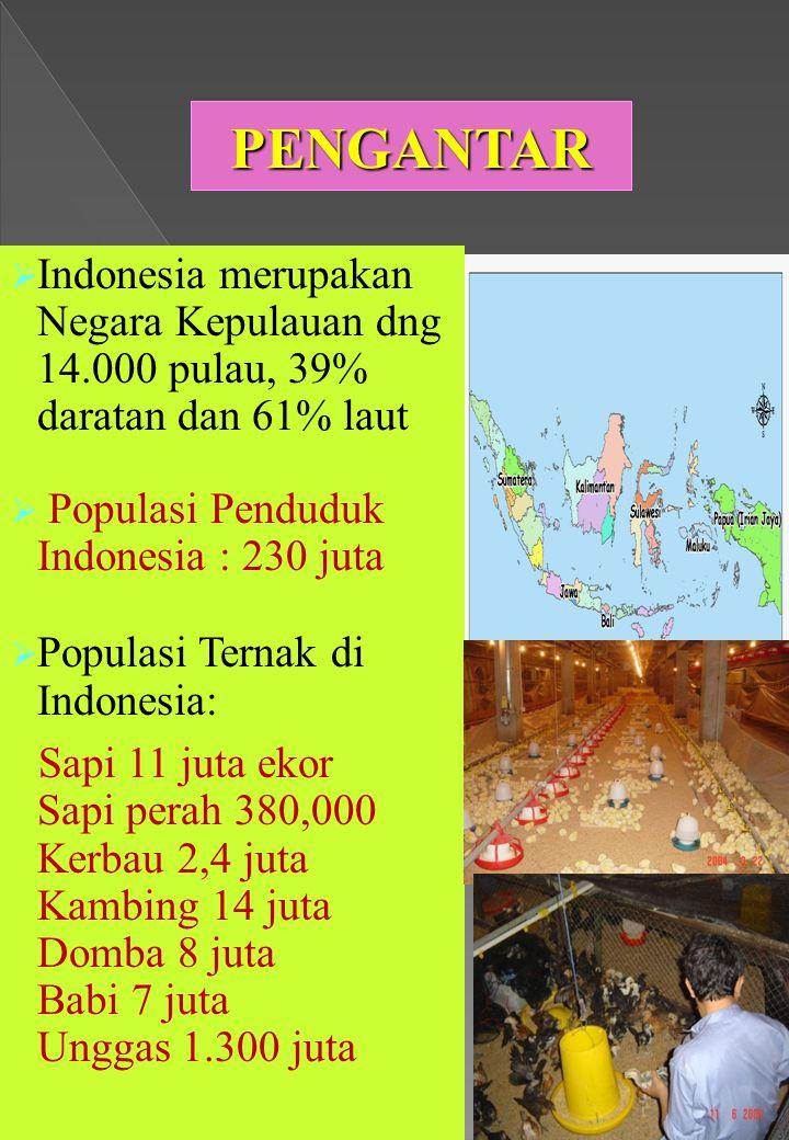  Indonesia merupakan Negara Kepulauan dng 14.000 pulau, 39% daratan dan 61% laut  Populasi Penduduk Indonesia : 230 juta  Populasi Ternak di Indone